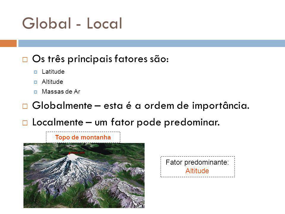 Fator predominante: Altitude