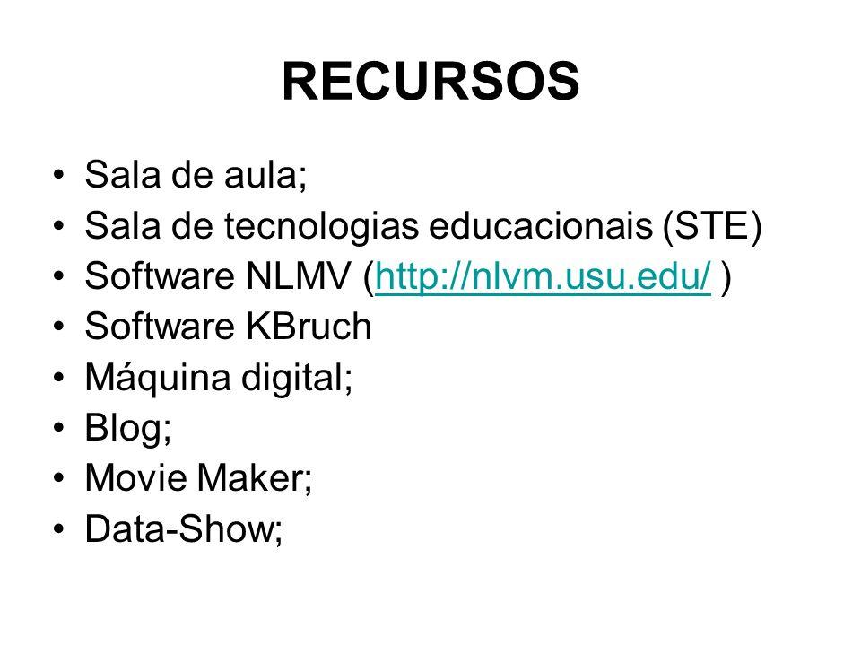 RECURSOS Sala de aula; Sala de tecnologias educacionais (STE)