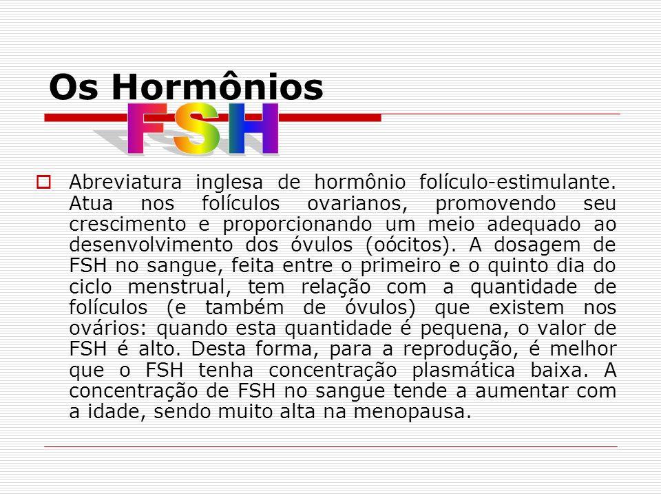 Os Hormônios FSH.