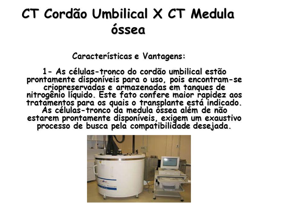 CT Cordão Umbilical X CT Medula óssea