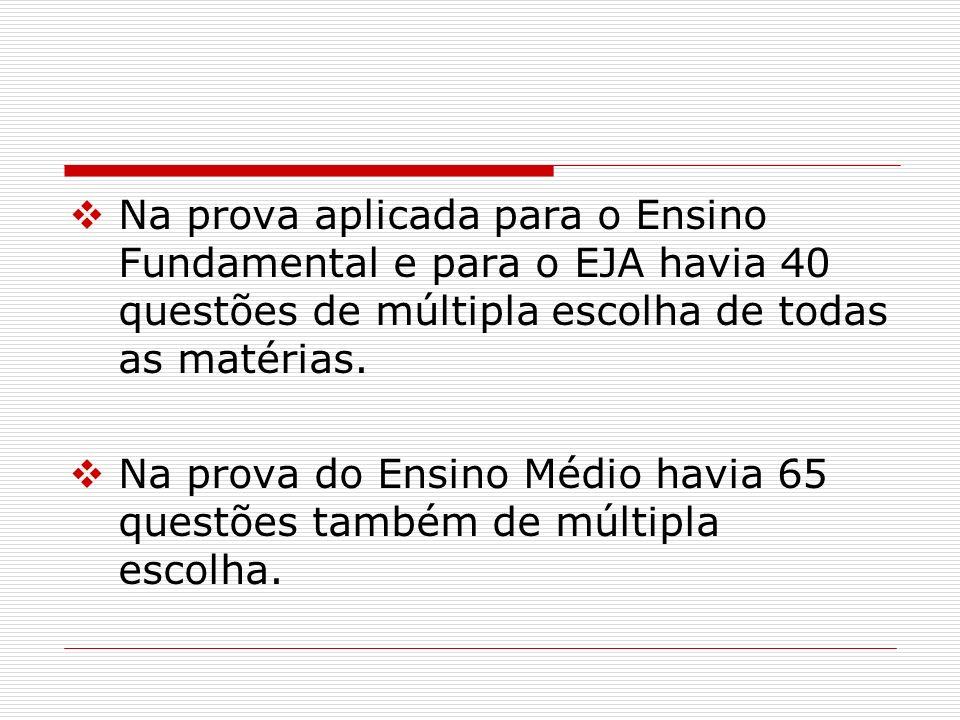 Na prova aplicada para o Ensino Fundamental e para o EJA havia 40 questões de múltipla escolha de todas as matérias.