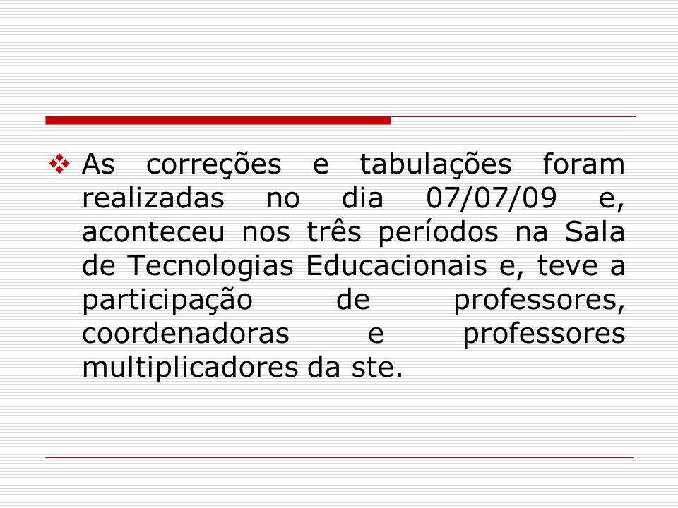 As correções e tabulações foram realizadas no dia 07/07/09 e, aconteceu nos três períodos na Sala de Tecnologias Educacionais e, teve a participação de professores, coordenadoras e professores multiplicadores da ste.