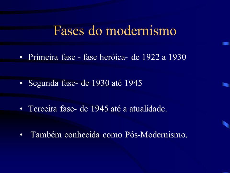 Fases do modernismo Primeira fase - fase heróica- de 1922 a 1930