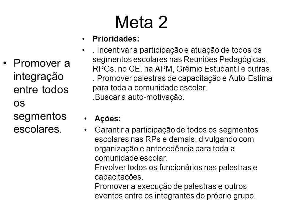 Meta 2 Promover a integração entre todos os segmentos escolares.