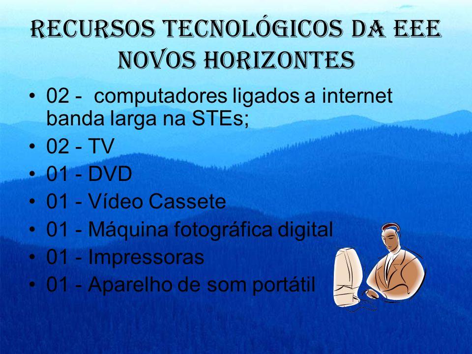 Recursos Tecnológicos da EEE Novos Horizontes