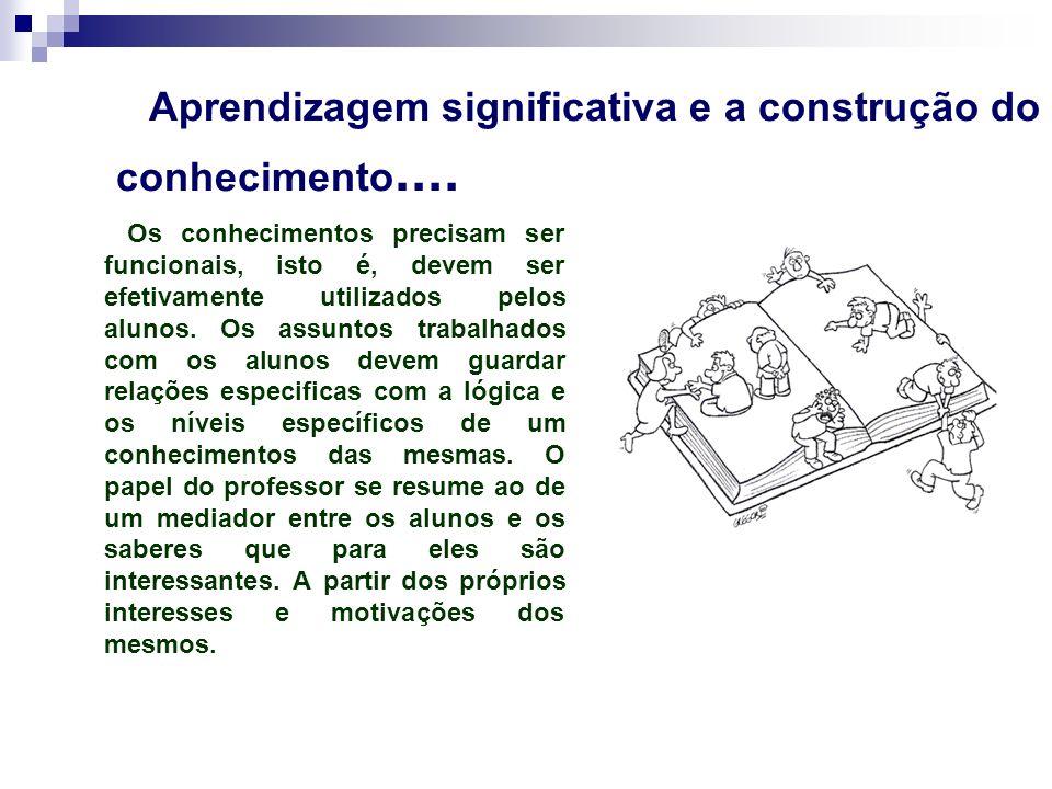 Aprendizagem significativa e a construção do conhecimento....
