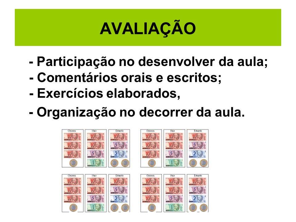 AVALIAÇÃO- Participação no desenvolver da aula; - Comentários orais e escritos; - Exercícios elaborados,