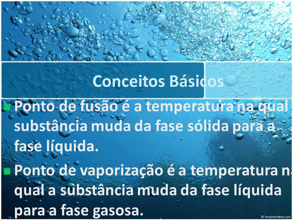 Conceitos Básicos Ponto de fusão é a temperatura na qual a substância muda da fase sólida para a fase líquida.