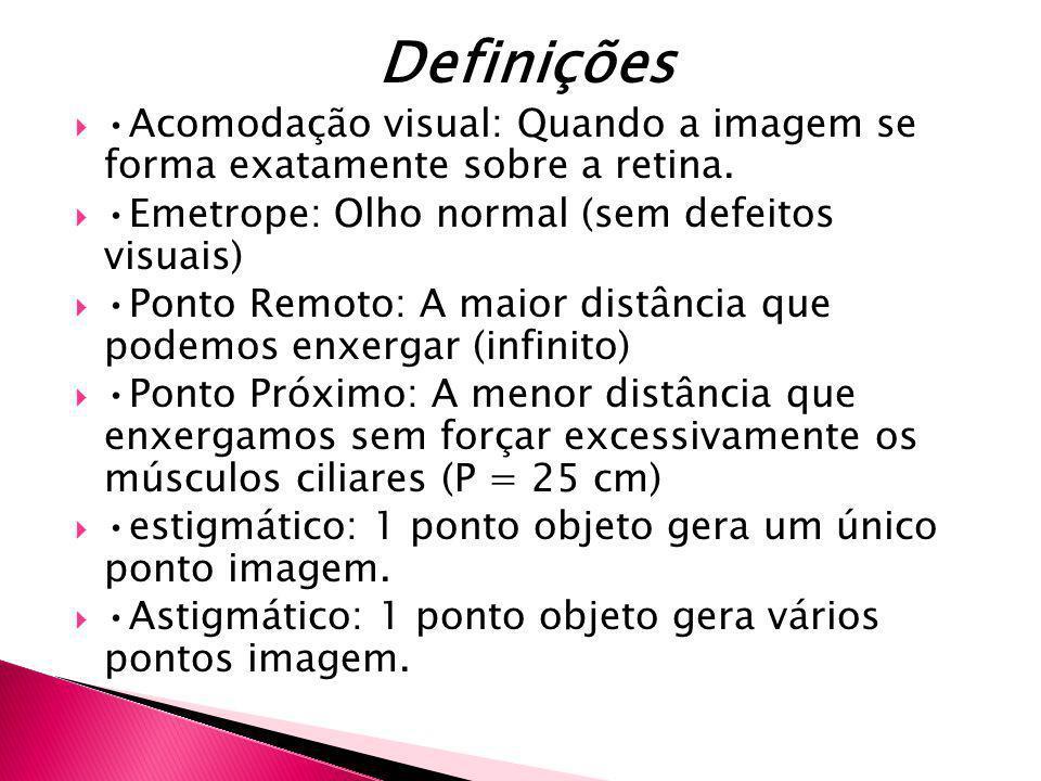 Definições •Acomodação visual: Quando a imagem se forma exatamente sobre a retina. •Emetrope: Olho normal (sem defeitos visuais)