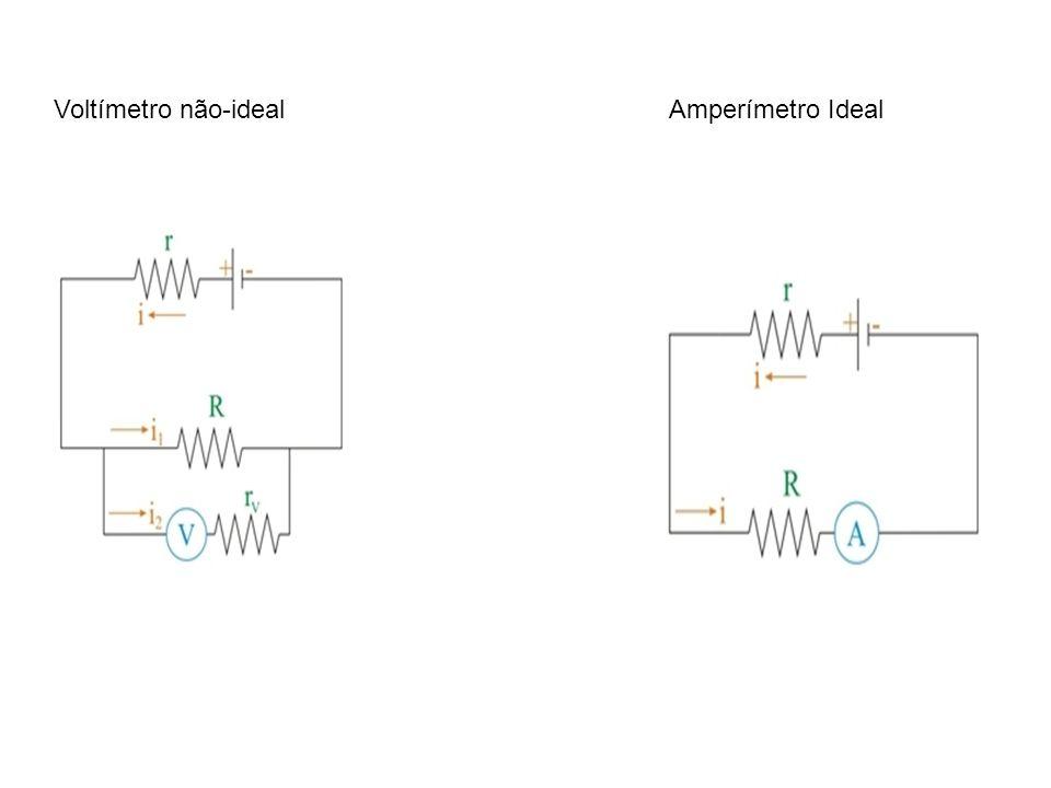 Voltímetro não-ideal Amperímetro Ideal