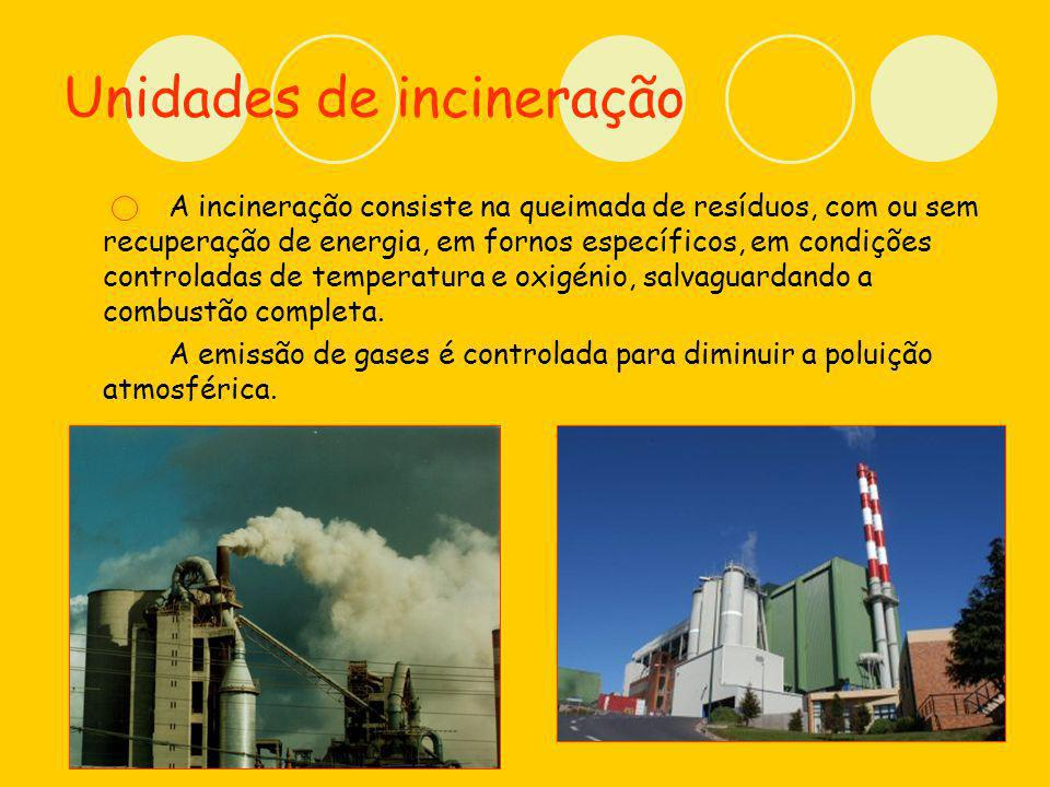 Unidades de incineração