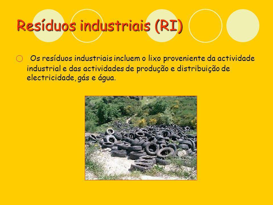 Resíduos industriais (RI)