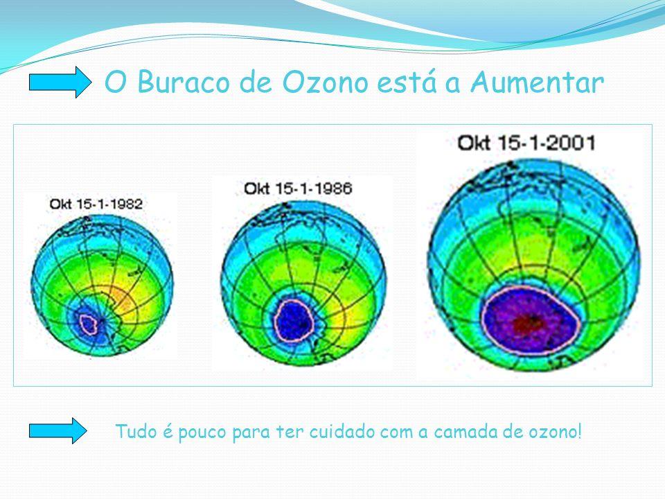 O Buraco de Ozono está a Aumentar