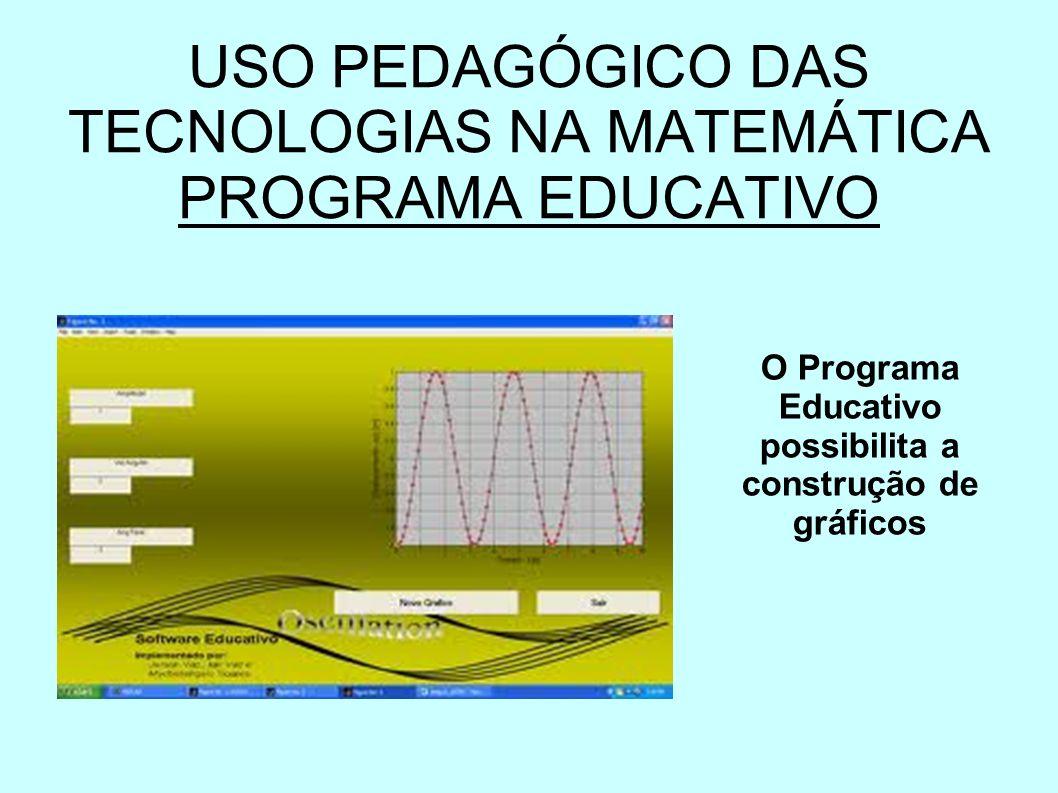 USO PEDAGÓGICO DAS TECNOLOGIAS NA MATEMÁTICA PROGRAMA EDUCATIVO