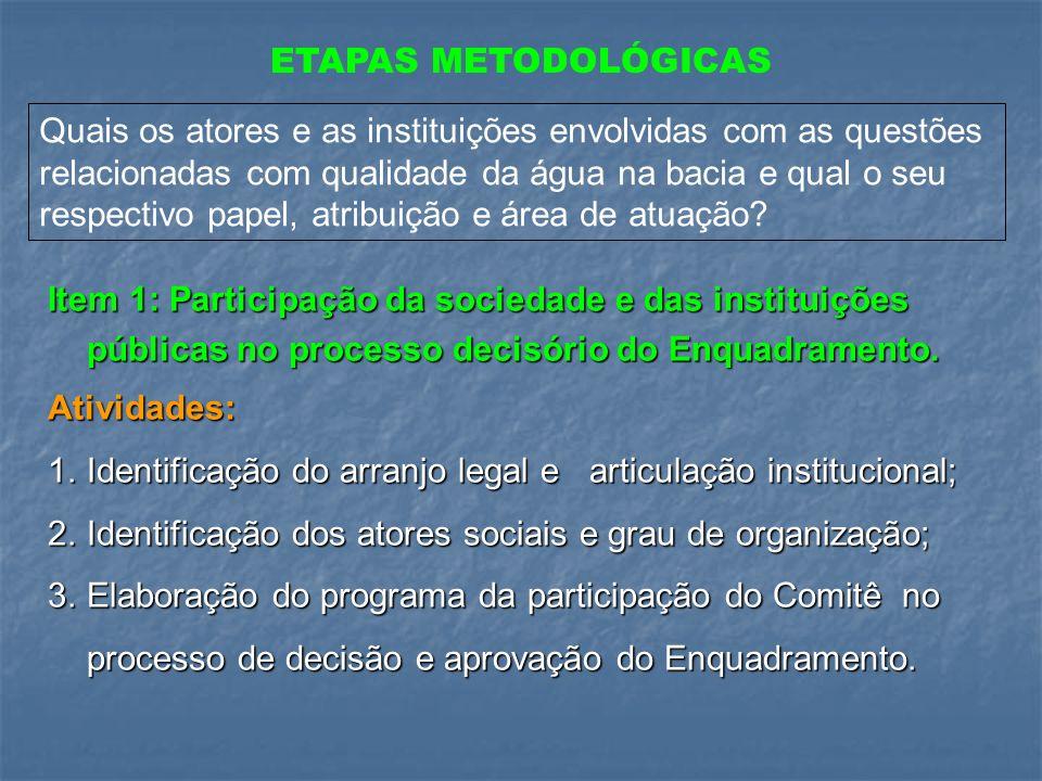 ETAPAS METODOLÓGICAS