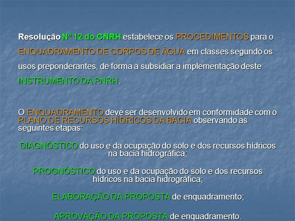 ELABORAÇÃO DA PROPOSTA de enquadramento;