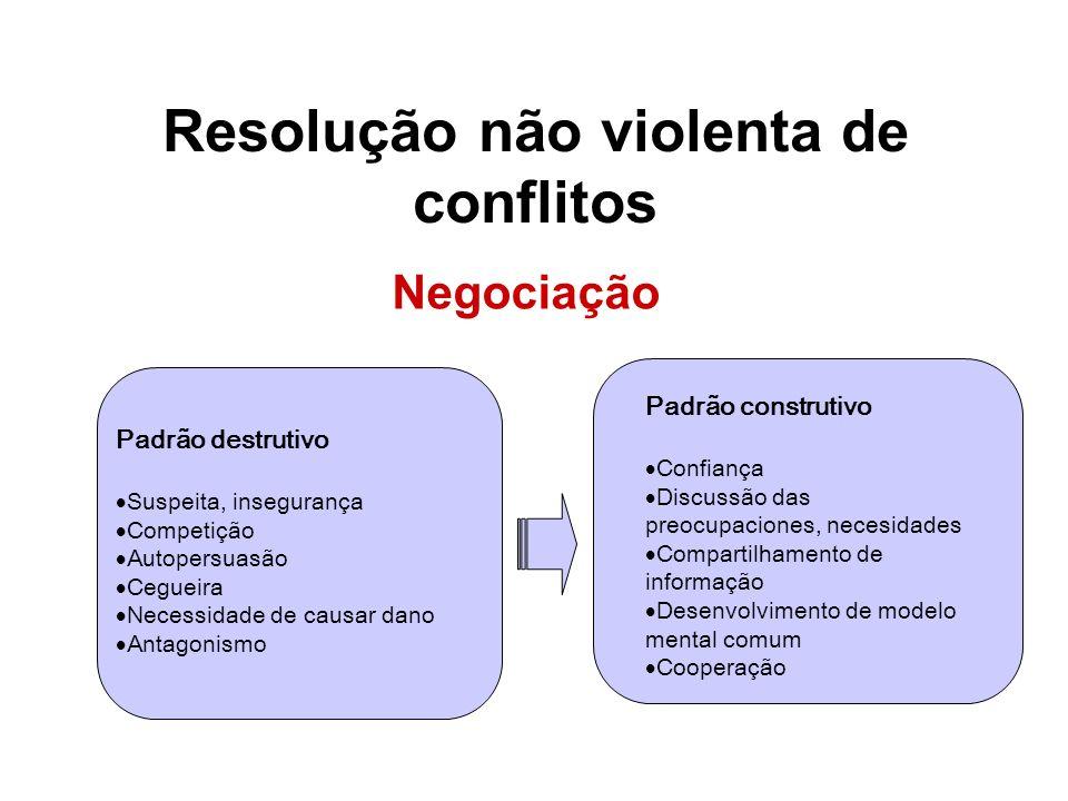 Resolução não violenta de conflitos