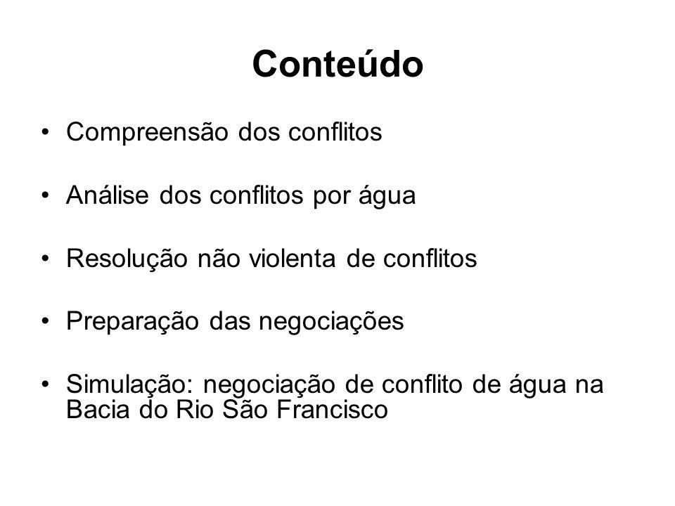 Conteúdo Compreensão dos conflitos Análise dos conflitos por água