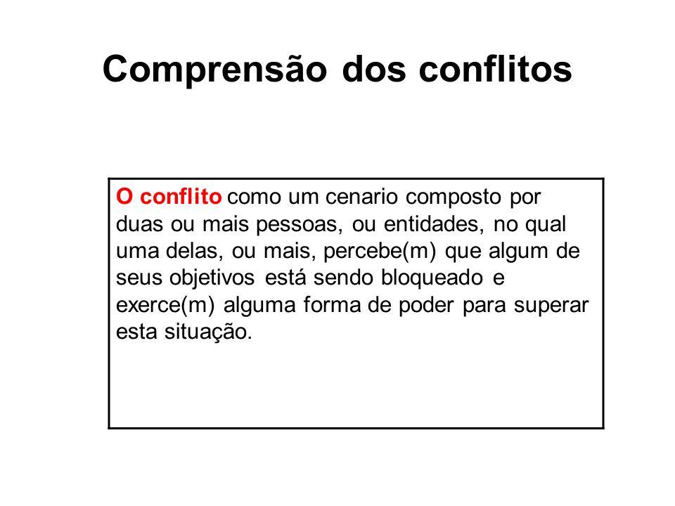 Comprensão dos conflitos