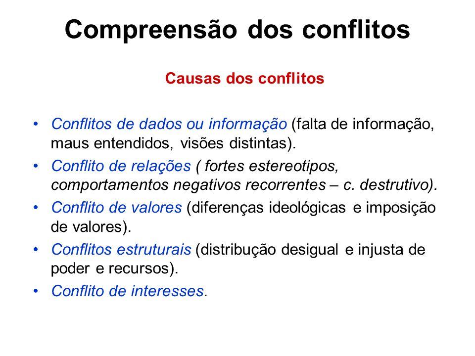 Compreensão dos conflitos