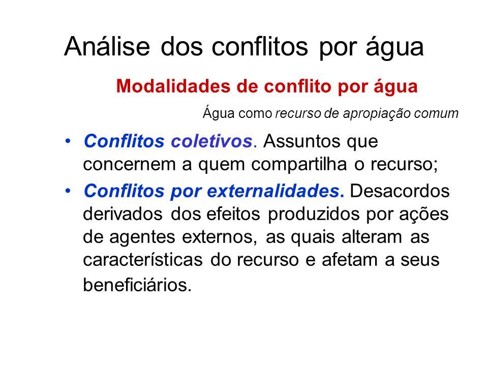 Análise dos conflitos por água