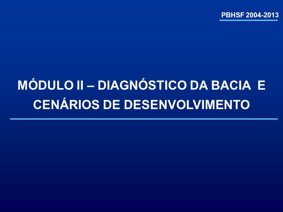 MÓDULO II – DIAGNÓSTICO DA BACIA E CENÁRIOS DE DESENVOLVIMENTO