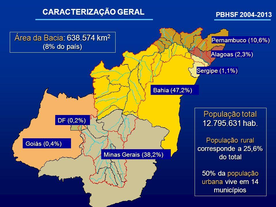 CARACTERIZAÇÃO GERAL Área da Bacia: 638.574 km2 População total