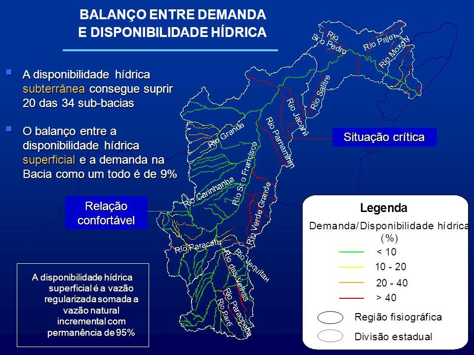 BALANÇO ENTRE DEMANDA E DISPONIBILIDADE HÍDRICA