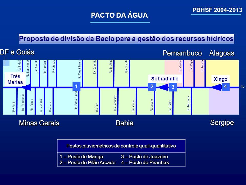 Proposta de divisão da Bacia para a gestão dos recursos hídricos