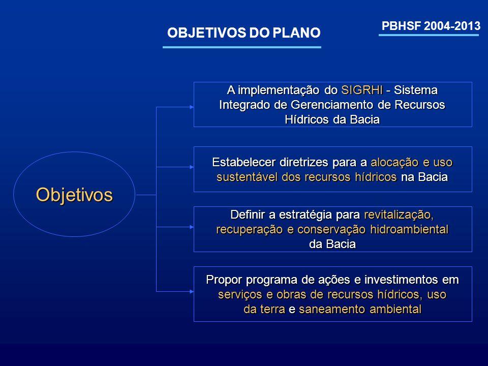 Objetivos OBJETIVOS DO PLANO A implementação do SIGRHI - Sistema