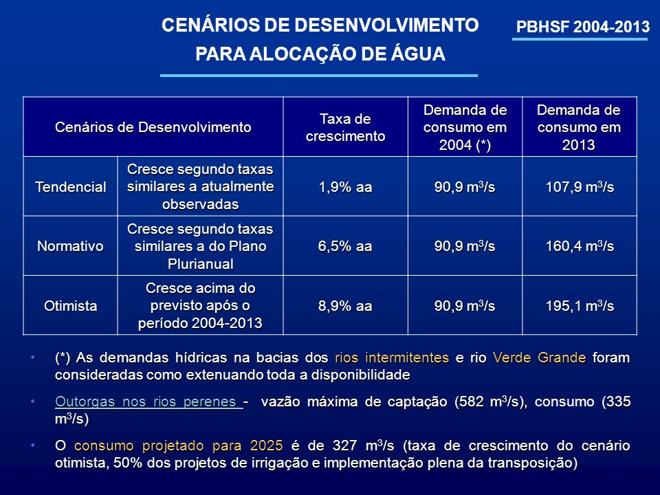 CENÁRIOS DE DESENVOLVIMENTO PARA ALOCAÇÃO DE ÁGUA