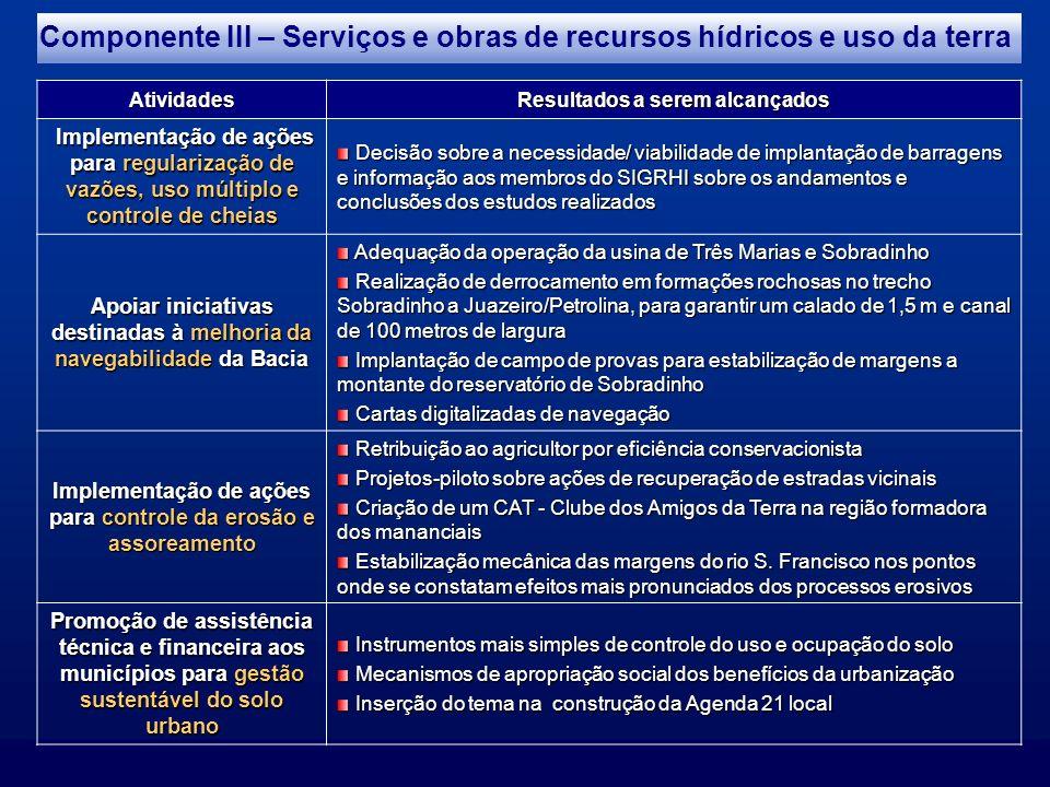 Componente III – Serviços e obras de recursos hídricos e uso da terra