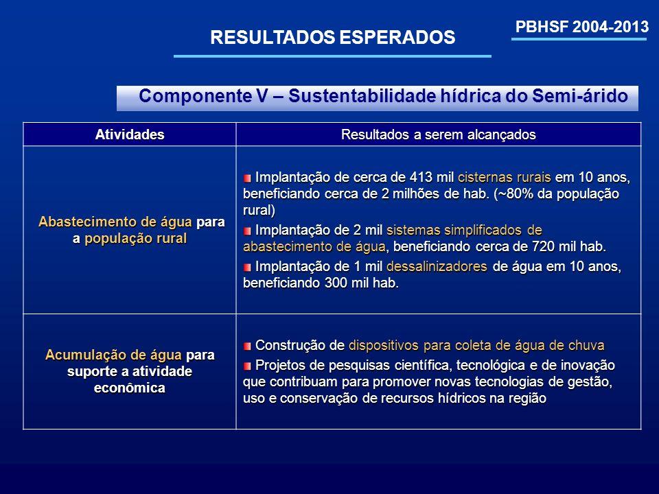 Componente V – Sustentabilidade hídrica do Semi-árido