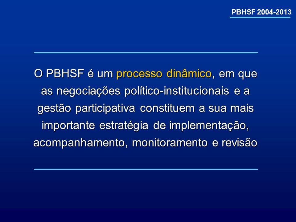 PBHSF 2004-2013