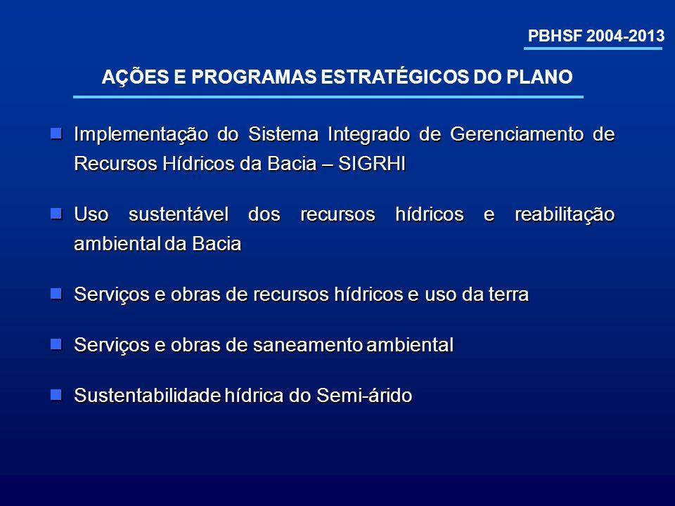 AÇÕES E PROGRAMAS ESTRATÉGICOS DO PLANO