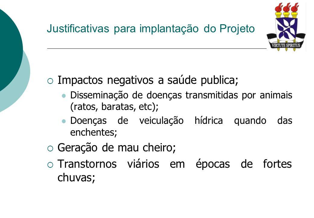 Justificativas para implantação do Projeto