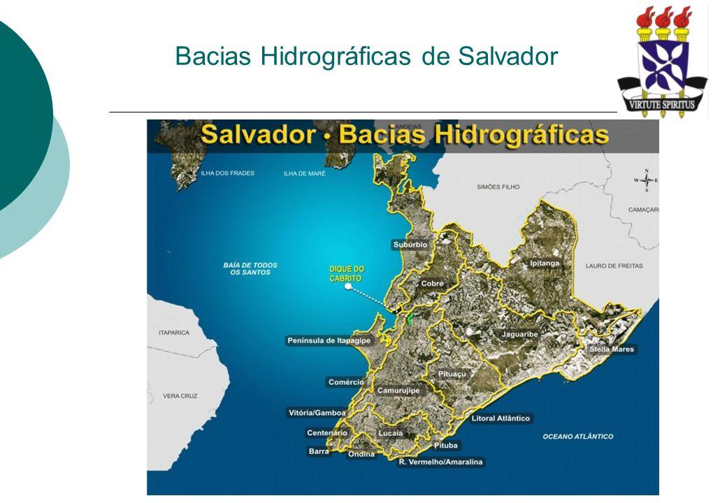 Bacias Hidrográficas de Salvador