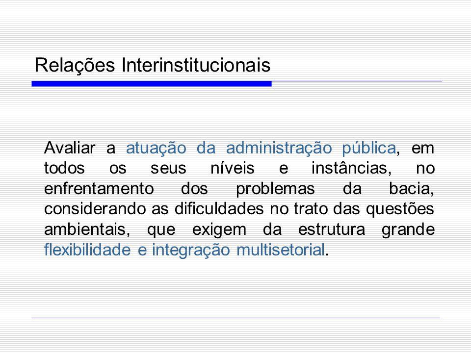 Relações Interinstitucionais