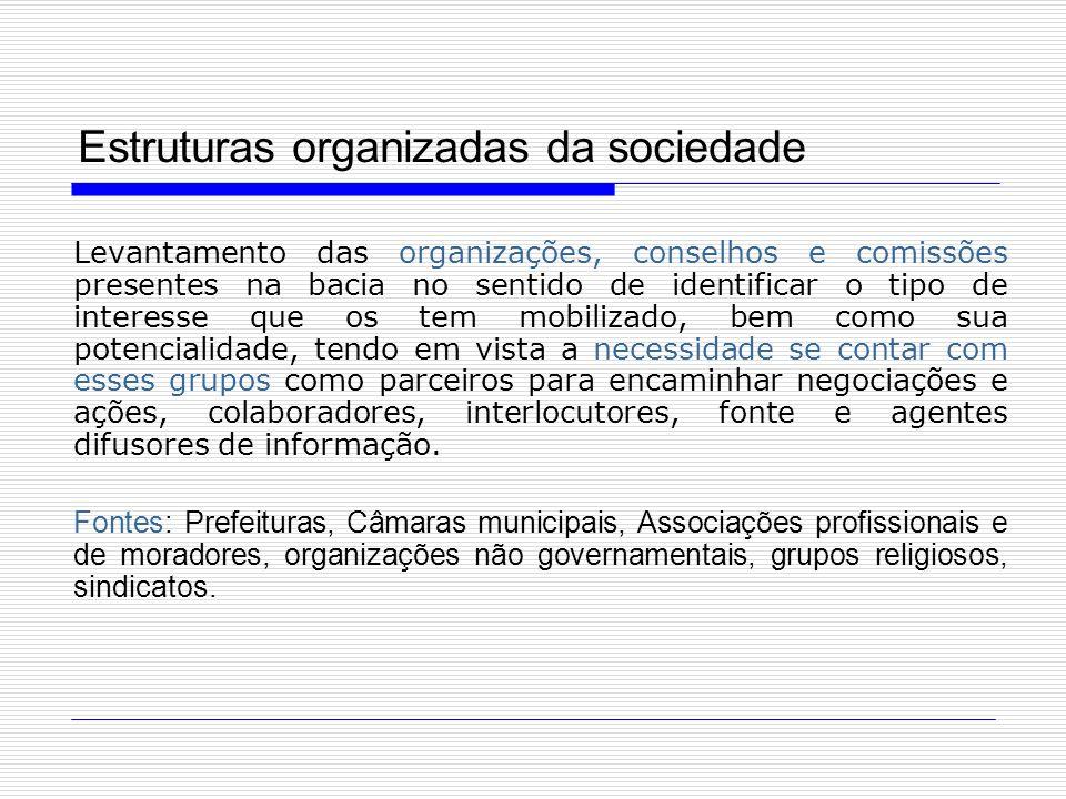 Estruturas organizadas da sociedade