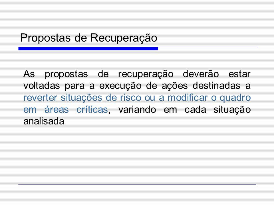 Propostas de Recuperação