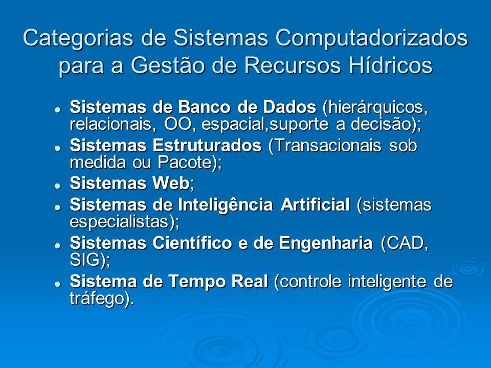 Categorias de Sistemas Computadorizados para a Gestão de Recursos Hídricos