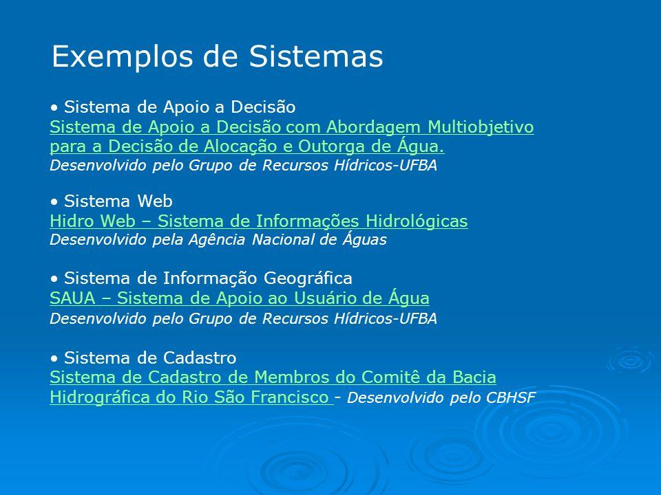 Exemplos de Sistemas Sistema de Apoio a Decisão