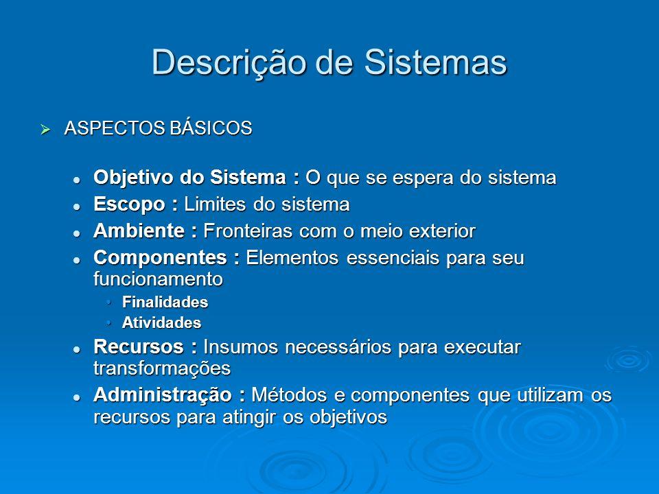 Descrição de Sistemas Objetivo do Sistema : O que se espera do sistema