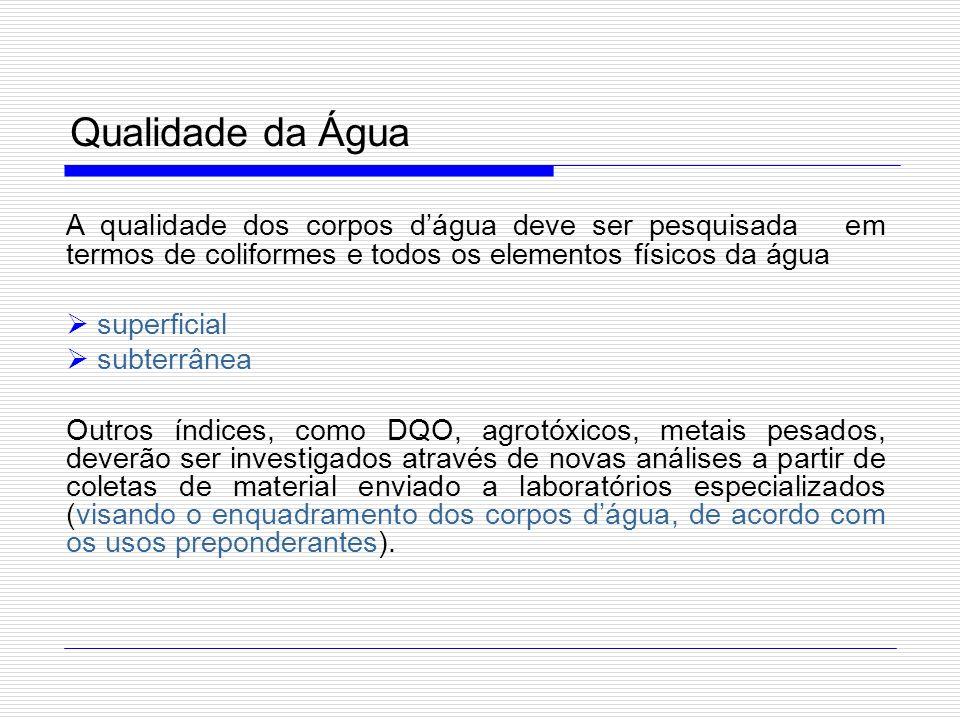 Qualidade da Água A qualidade dos corpos d'água deve ser pesquisada em termos de coliformes e todos os elementos físicos da água.