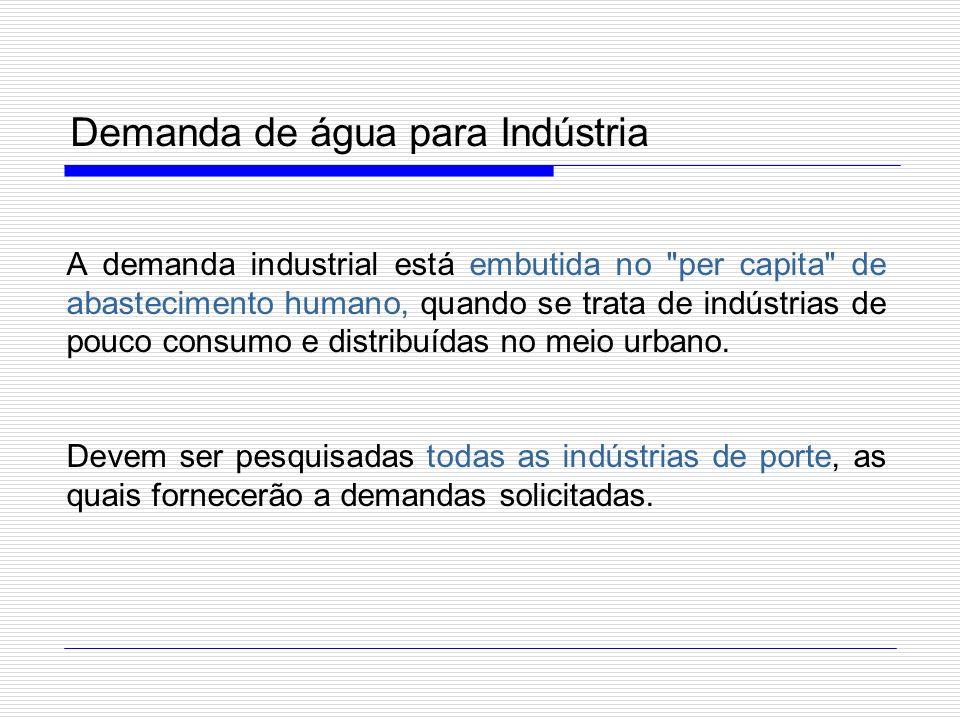 Demanda de água para Indústria