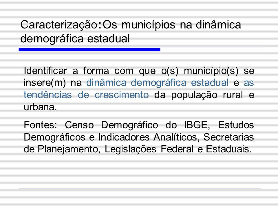 Caracterização:Os municípios na dinâmica demográfica estadual