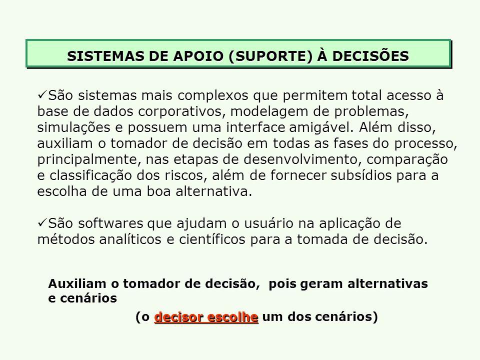 SISTEMAS DE APOIO (SUPORTE) À DECISÕES