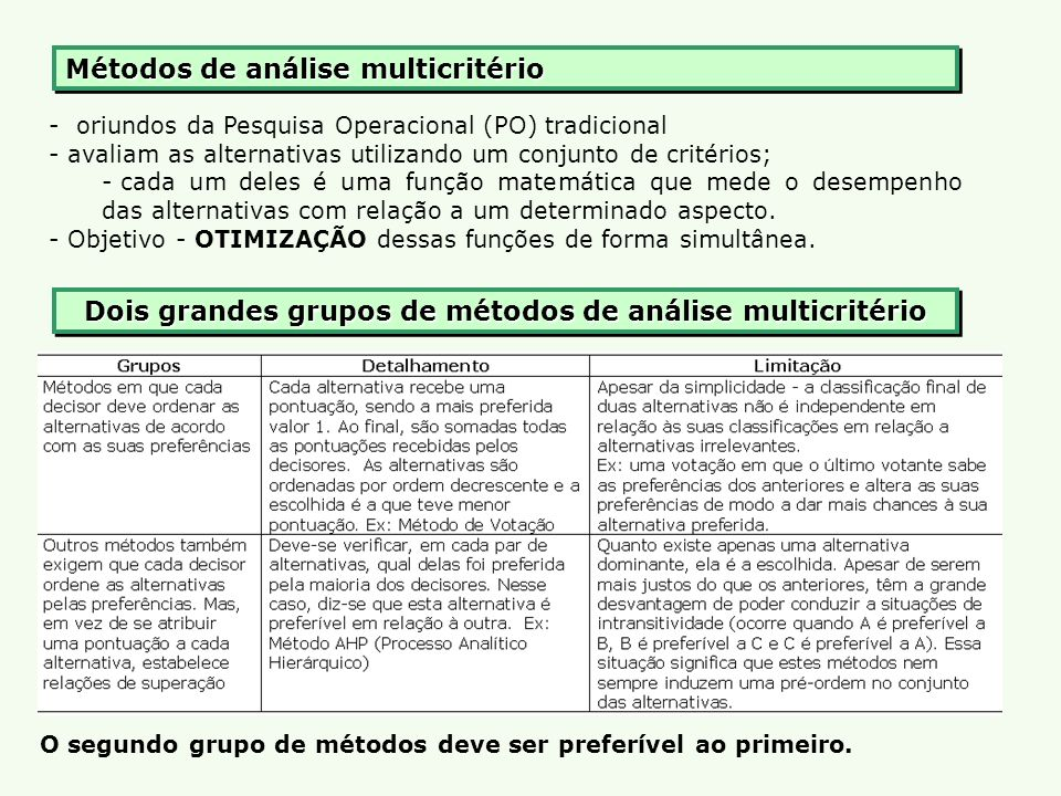 Dois grandes grupos de métodos de análise multicritério