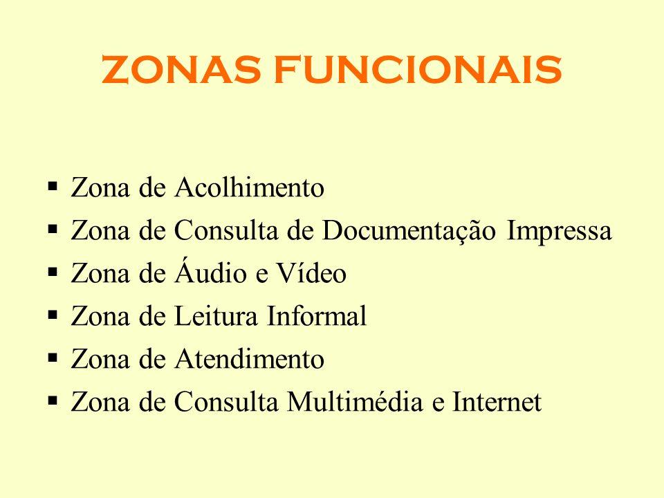 ZONAS FUNCIONAIS Zona de Acolhimento