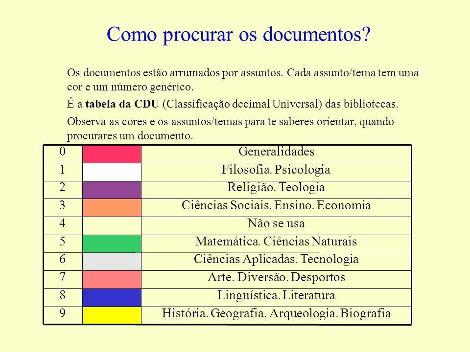Como procurar os documentos